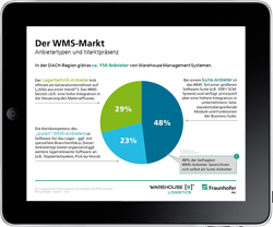warehouse-logistics WMS MARKET REPORT COMPACT: Trends and developments on the market for Warehouse Management Systems
